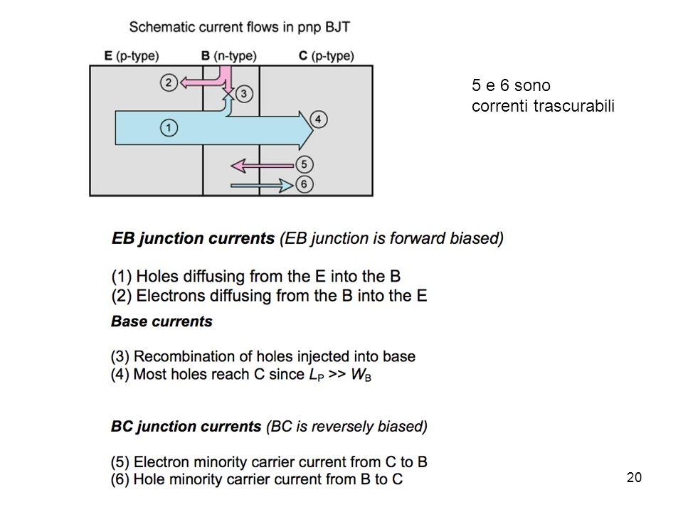 Dispositivi a semiconduttore20 5 e 6 sono correnti trascurabili