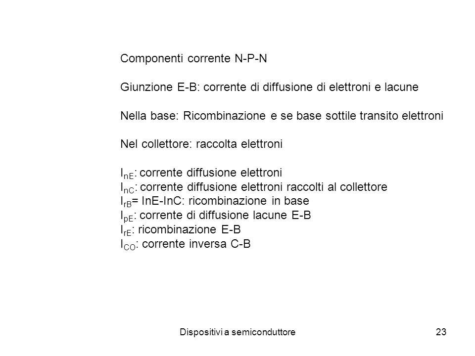 Dispositivi a semiconduttore23 Componenti corrente N-P-N Giunzione E-B: corrente di diffusione di elettroni e lacune Nella base: Ricombinazione e se b