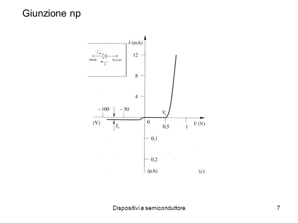 Dispositivi a semiconduttore7 Giunzione np