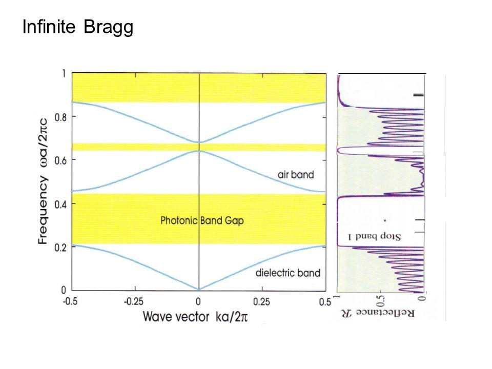 Infinite Bragg N