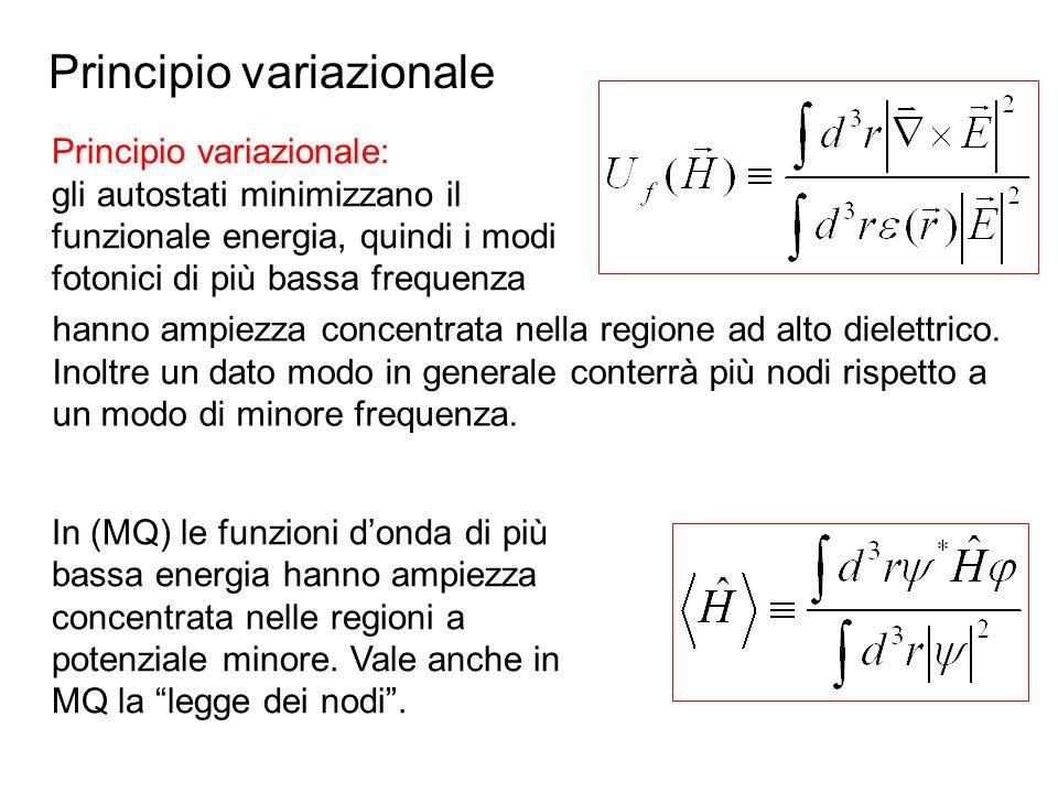 Principio variazionale Principio variazionale: gli autostati minimizzano il funzionale energia, quindi i modi fotonici di più bassa frequenza In (MQ)