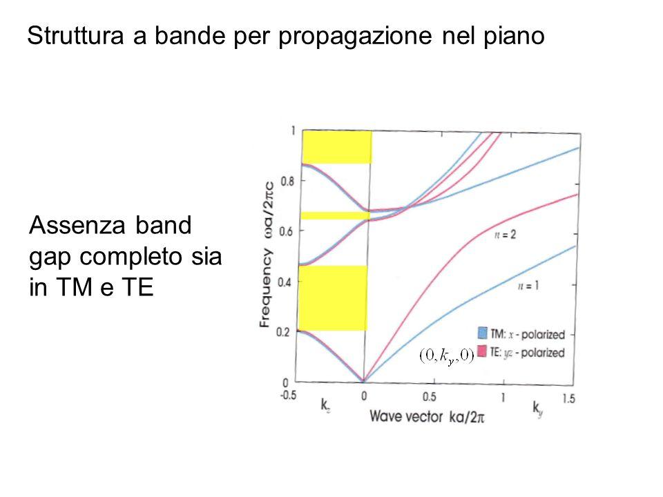 Assenza band gap completo sia in TM e TE Struttura a bande per propagazione nel piano