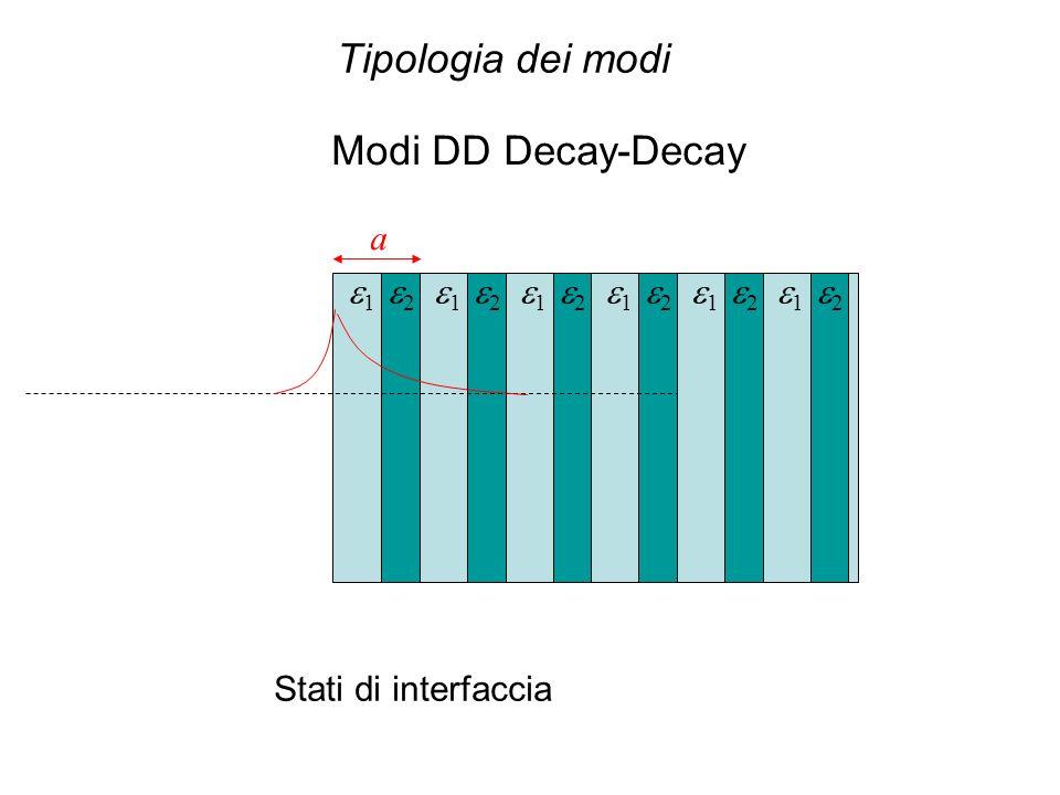 a 1 2 1 2 1 2 1 2 1 2 1 2 Modi DD Decay-Decay Stati di interfaccia