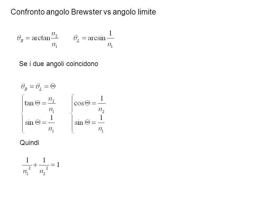 Confronto angolo Brewster vs angolo limite Se i due angoli coincidono Quindi