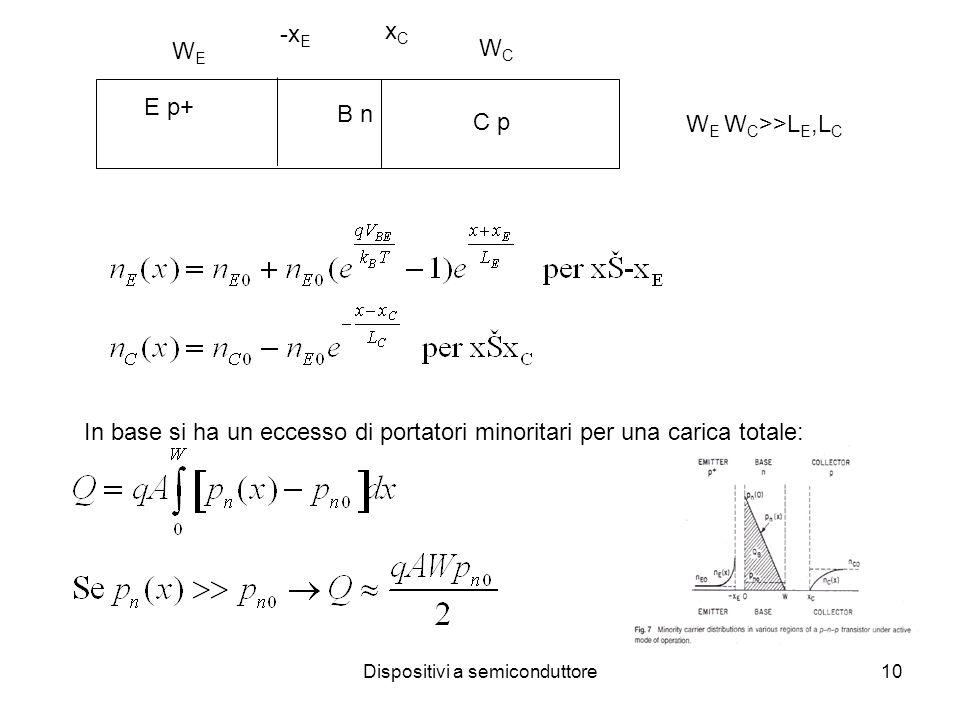 Dispositivi a semiconduttore11 Calcolo correnti: