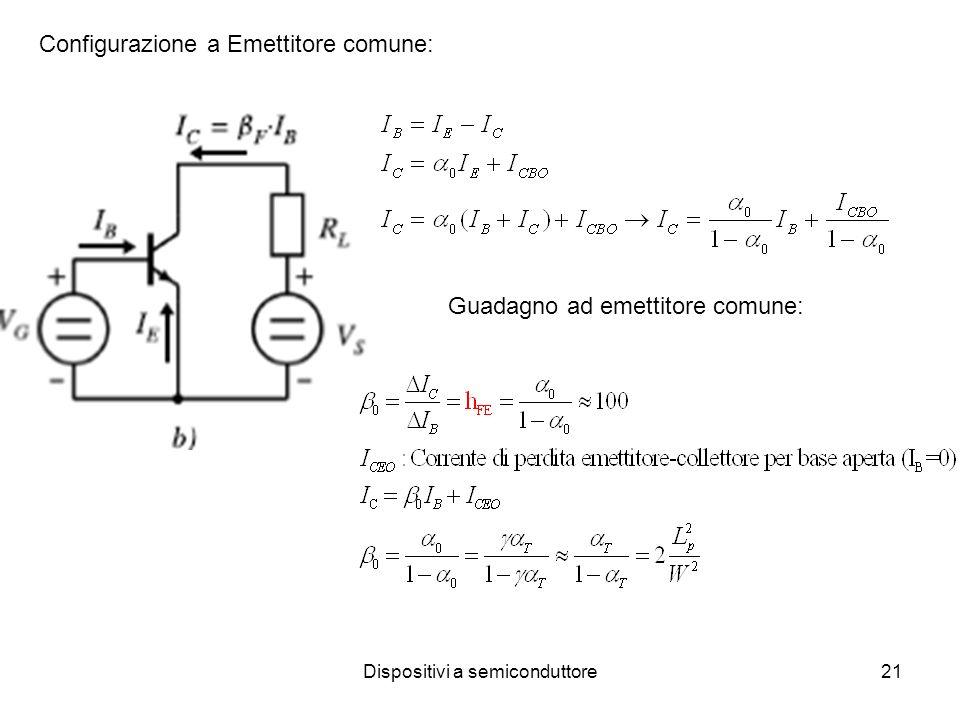 Dispositivi a semiconduttore22 Emettitore Comune saturazione attiva Cut Off Nella regione attiva I C sostanzialmente indipendente da V CE