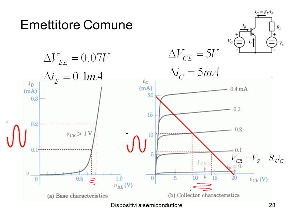 Dispositivi a semiconduttore29 Base Comune