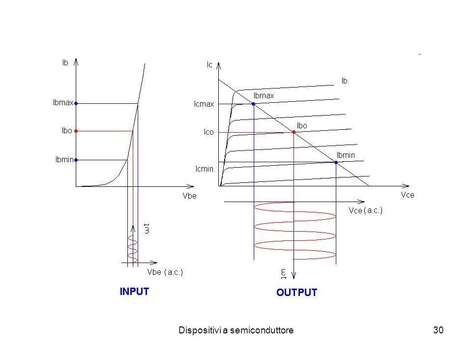 Dispositivi a semiconduttore31 Collettore Comune