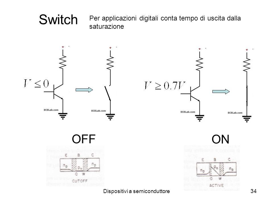 Dispositivi a semiconduttore35 Il transistor ad effetto di campo: JFET (1953) MOSFET (1960) I MOSFEt furono pensati nel 1925 Transistor unipolare in cui il flusso della corrente dal terminale di source al drain è controllato dalla tensione applicata allelettrodo di gate.