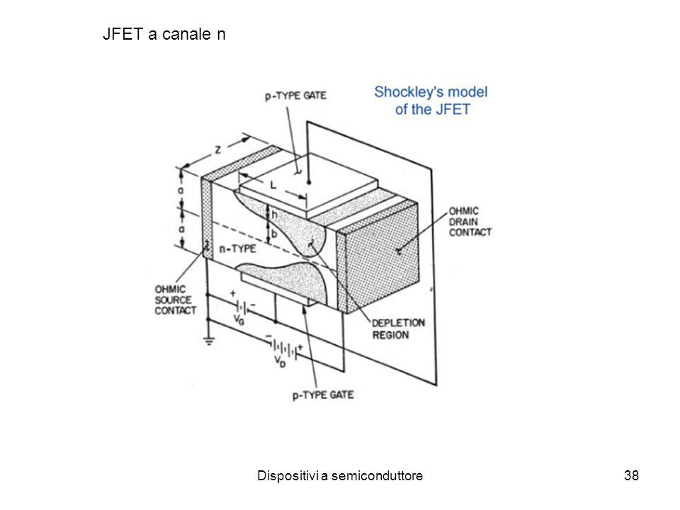 Dispositivi a semiconduttore39 saturazione lineare