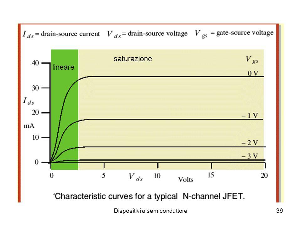 Dispositivi a semiconduttore40 JFET W(x)