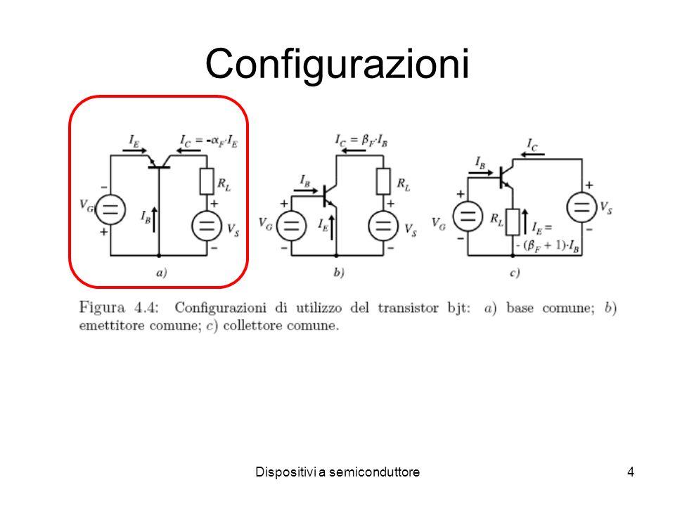 Dispositivi a semiconduttore5