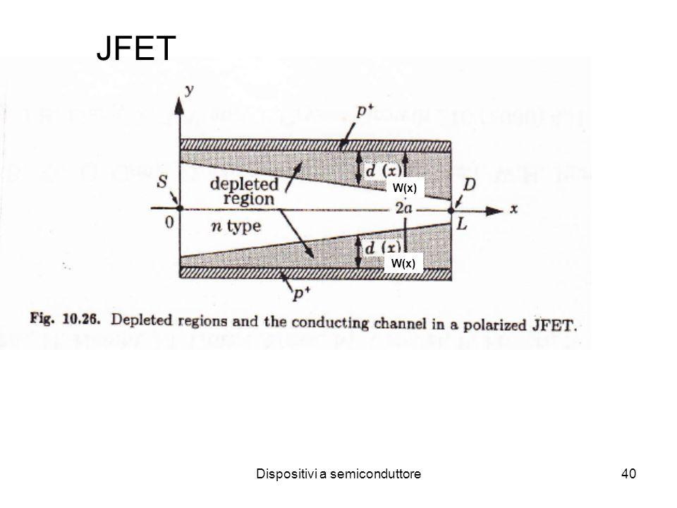 Dispositivi a semiconduttore41