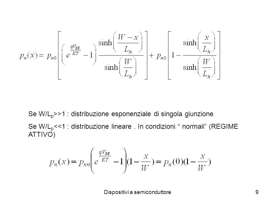 Dispositivi a semiconduttore10 E p+ B n C p WEWE WCWC W E W C >>L E,L C xCxC -x E In base si ha un eccesso di portatori minoritari per una carica totale: