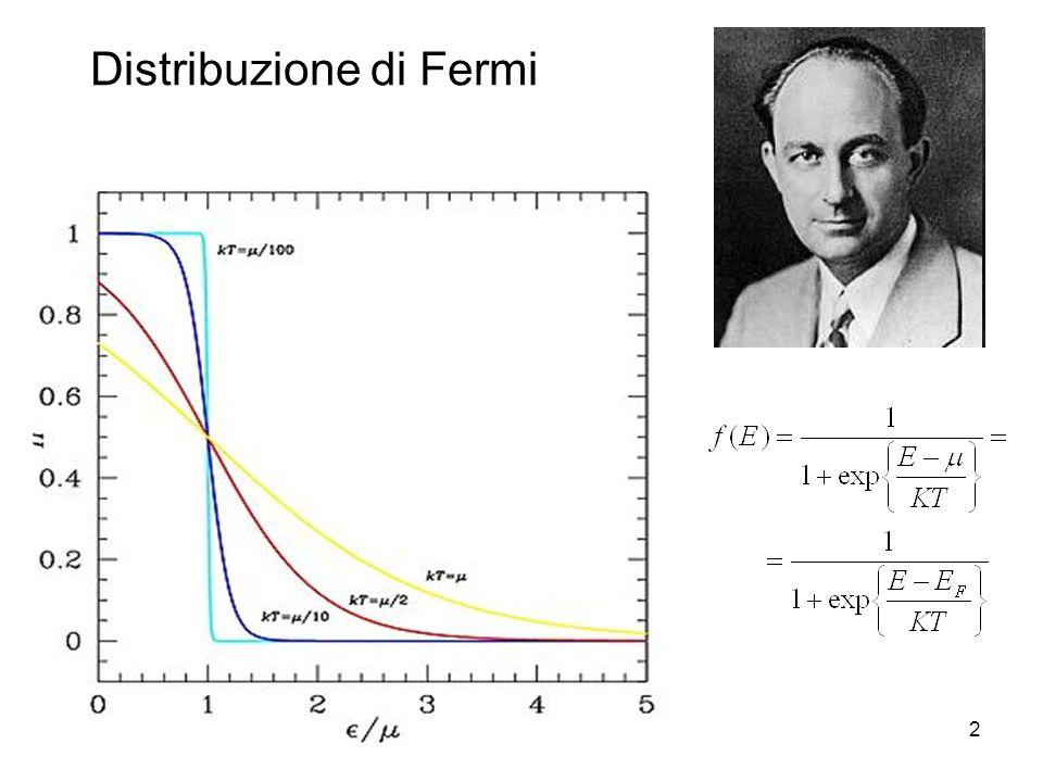 Dispositivi a semiconduttore2 Distribuzione di Fermi