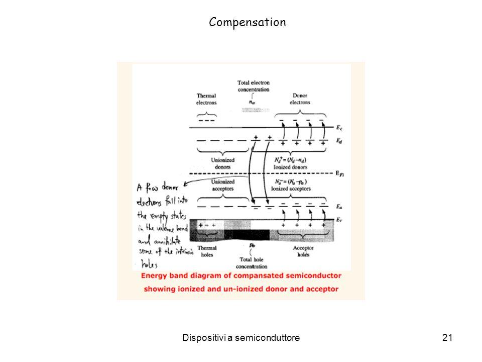 Dispositivi a semiconduttore21 La compensazione Compensation