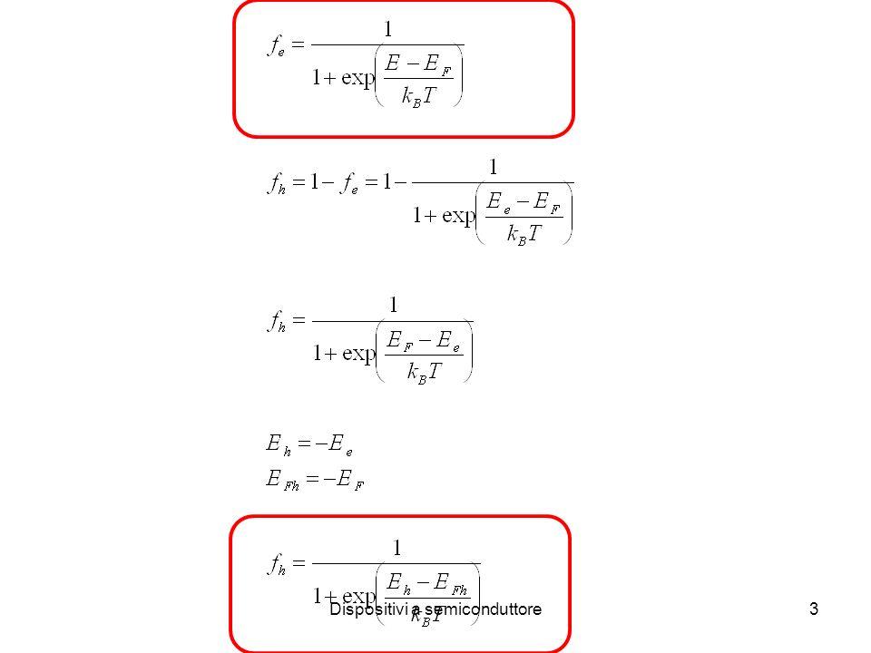 4 Caso intrinseco Limite non degenere: (E-E F )>>K B T (4 K B T) f e =exp(E F /K B T)exp(-E/K B T) : Distribuzione di Boltzmann In virtù della distribuzione di Boltzmann