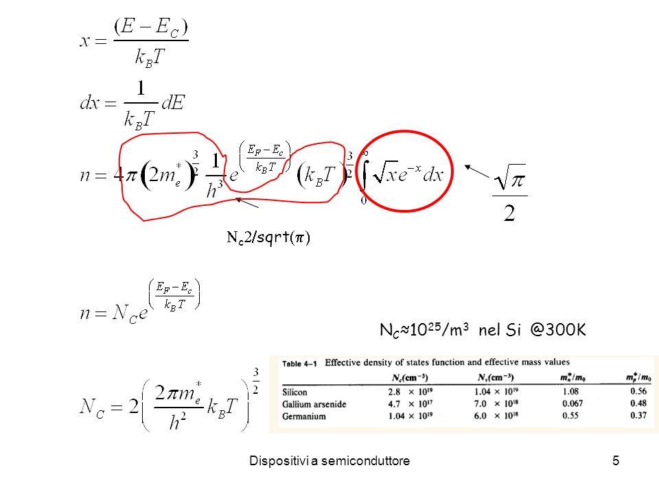 Dispositivi a semiconduttore6 Per le lacune: Legge azione di massa: N C, N V : densità effettive degli stati in banda conduzione e valenza