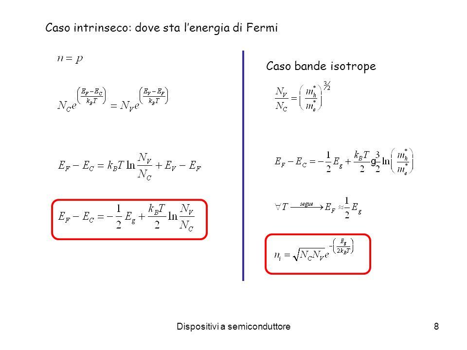 Dispositivi a semiconduttore19 Il livello di Fermi si sposta verso E C o E V a seconda del drogaggio