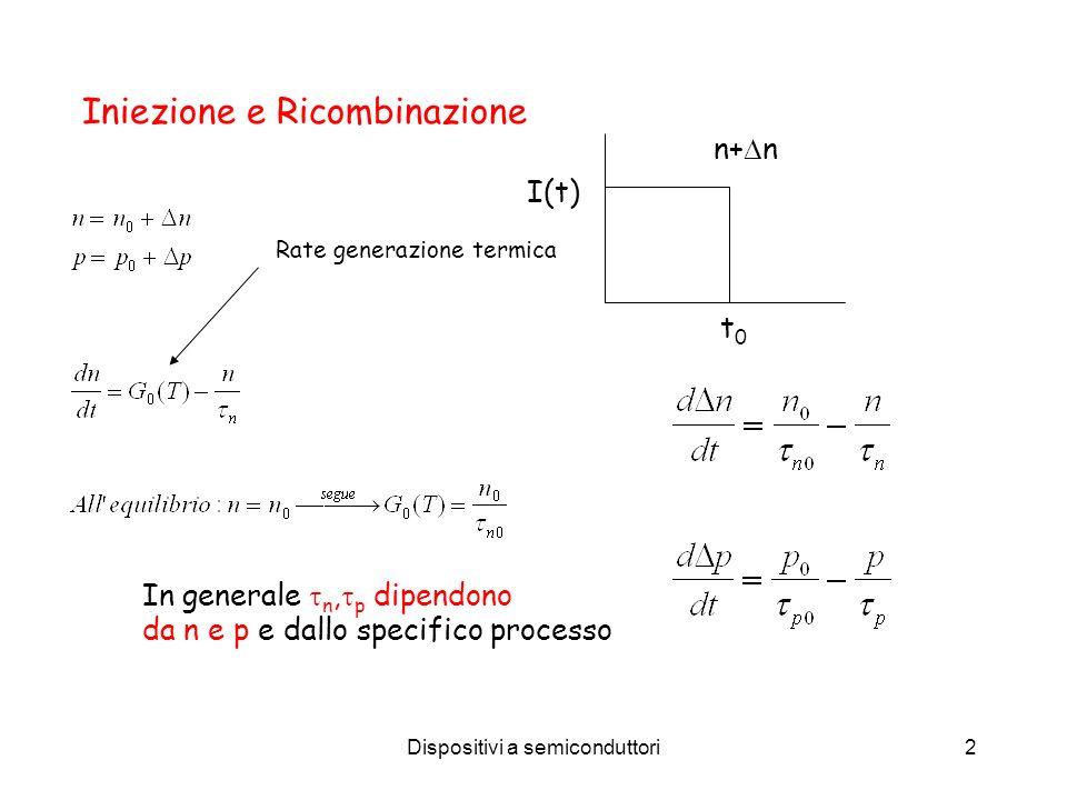 Dispositivi a semiconduttori3 Caso di semiconduttore drogato: esiste portatore maggioritario Caso n: n 0 >>p 0 : in seguito alliniezione è significativa la variazione di p e si può considerare p costante: p = p0 p = p0 : Vita media portatori minoritari Se la neutralità di carica è sempre valida : n= p