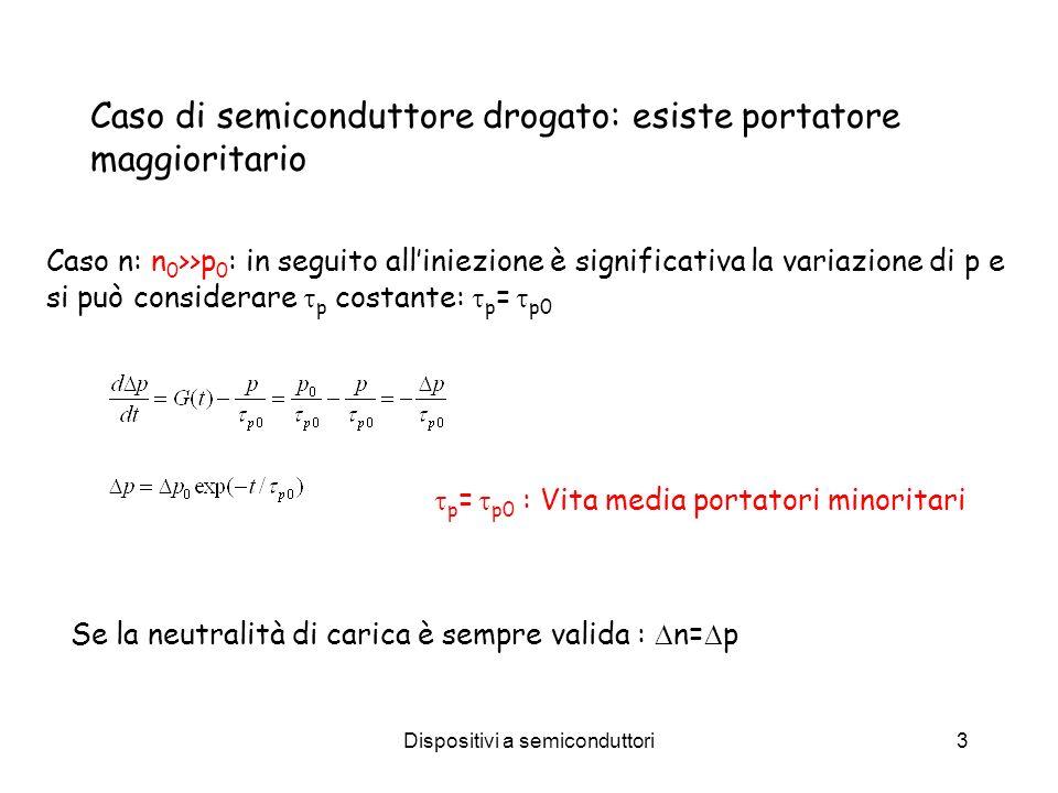 Dispositivi a semiconduttori3 Caso di semiconduttore drogato: esiste portatore maggioritario Caso n: n 0 >>p 0 : in seguito alliniezione è significati