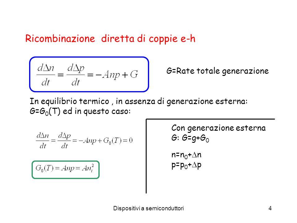 Dispositivi a semiconduttori4 Ricombinazione diretta di coppie e-h G=Rate totale generazione In equilibrio termico, in assenza di generazione esterna: