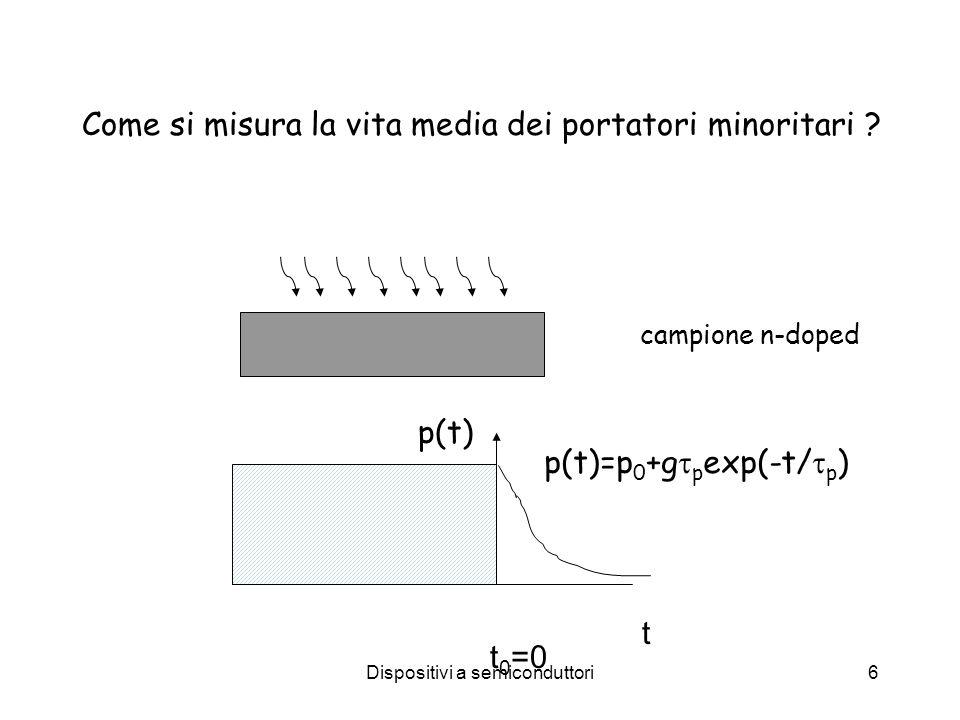 Dispositivi a semiconduttori6 Come si misura la vita media dei portatori minoritari ? campione n-doped t t 0 =0 p(t)=p 0 +g p exp(-t/ p ) p(t)