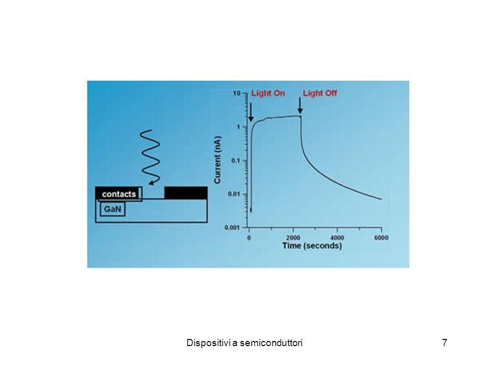 Dispositivi a semiconduttori7