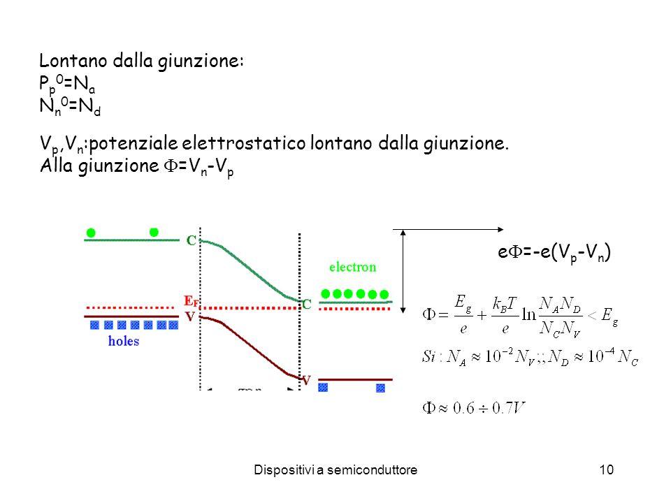Dispositivi a semiconduttore10 Lontano dalla giunzione: P p 0 =N a N n 0 =N d V p,V n :potenziale elettrostatico lontano dalla giunzione. Alla giunzio