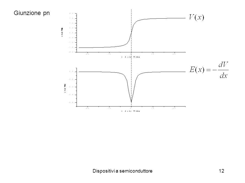 Dispositivi a semiconduttore12 Giunzione pn