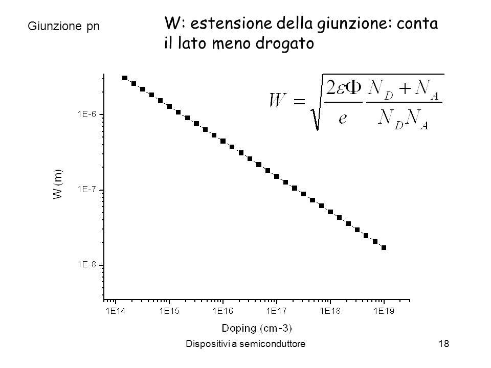 Dispositivi a semiconduttore18 Giunzione pn W: estensione della giunzione: conta il lato meno drogato