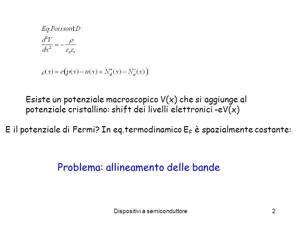 Dispositivi a semiconduttore2 E il potenziale di Fermi? In eq.termodinamico E F è spazialmente costante: Esiste un potenziale macroscopico V(x) che si