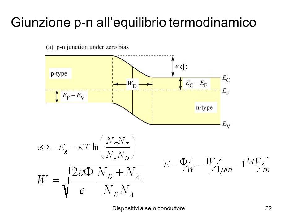 Dispositivi a semiconduttore22 Giunzione p-n allequilibrio termodinamico