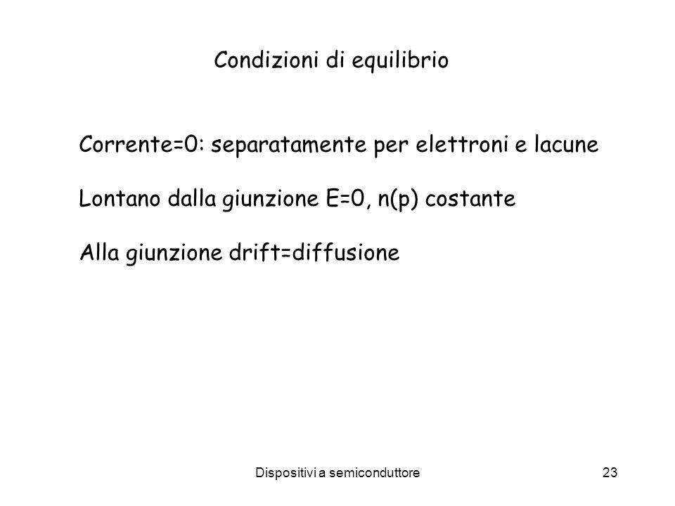 Dispositivi a semiconduttore23 Condizioni di equilibrio Corrente=0: separatamente per elettroni e lacune Lontano dalla giunzione E=0, n(p) costante Al