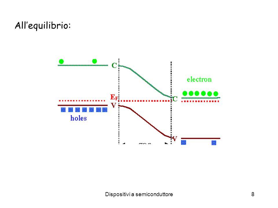 Dispositivi a semiconduttore8 Allequilibrio: