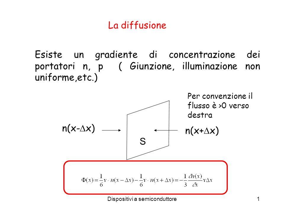 Dispositivi a semiconduttore1 La diffusione Esiste un gradiente di concentrazione dei portatori n, p ( Giunzione, illuminazione non uniforme,etc.) n(x- x) n(x+ x) S Per convenzione il flusso è >0 verso destra