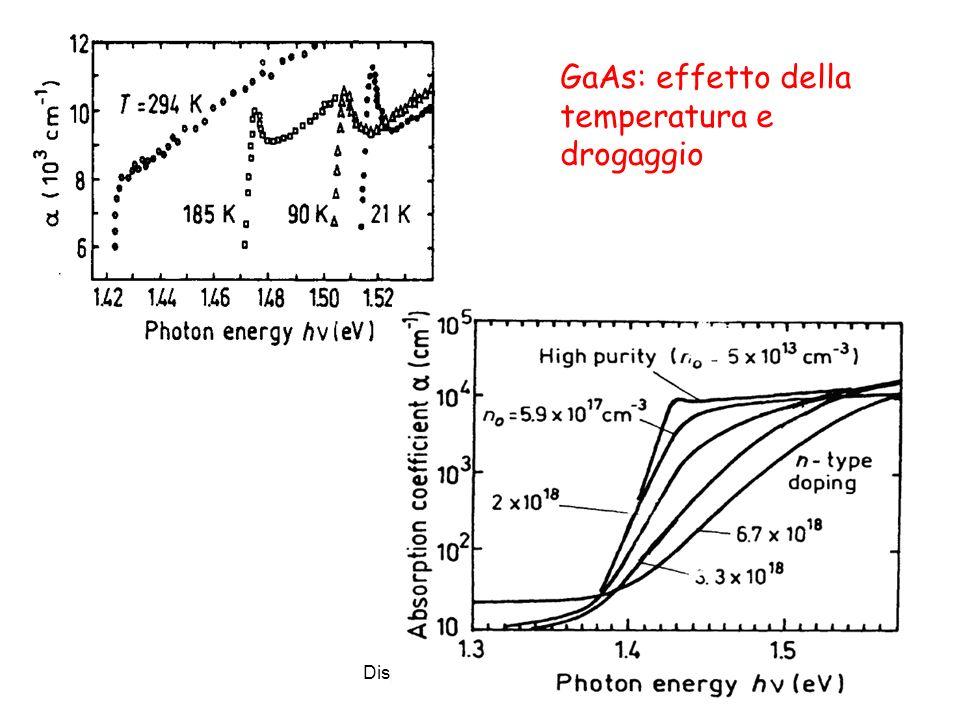 Dispositivi a semiconduttore17 GaAs: effetto della temperatura e drogaggio