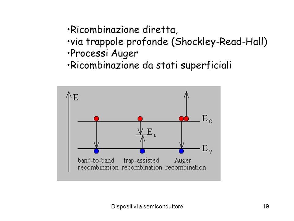 Dispositivi a semiconduttore19 Ricombinazione diretta, via trappole profonde (Shockley-Read-Hall) Processi Auger Ricombinazione da stati superficiali