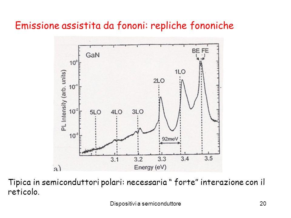 Dispositivi a semiconduttore20 Emissione assistita da fononi: repliche fononiche Tipica in semiconduttori polari: necessaria forte interazione con il reticolo.