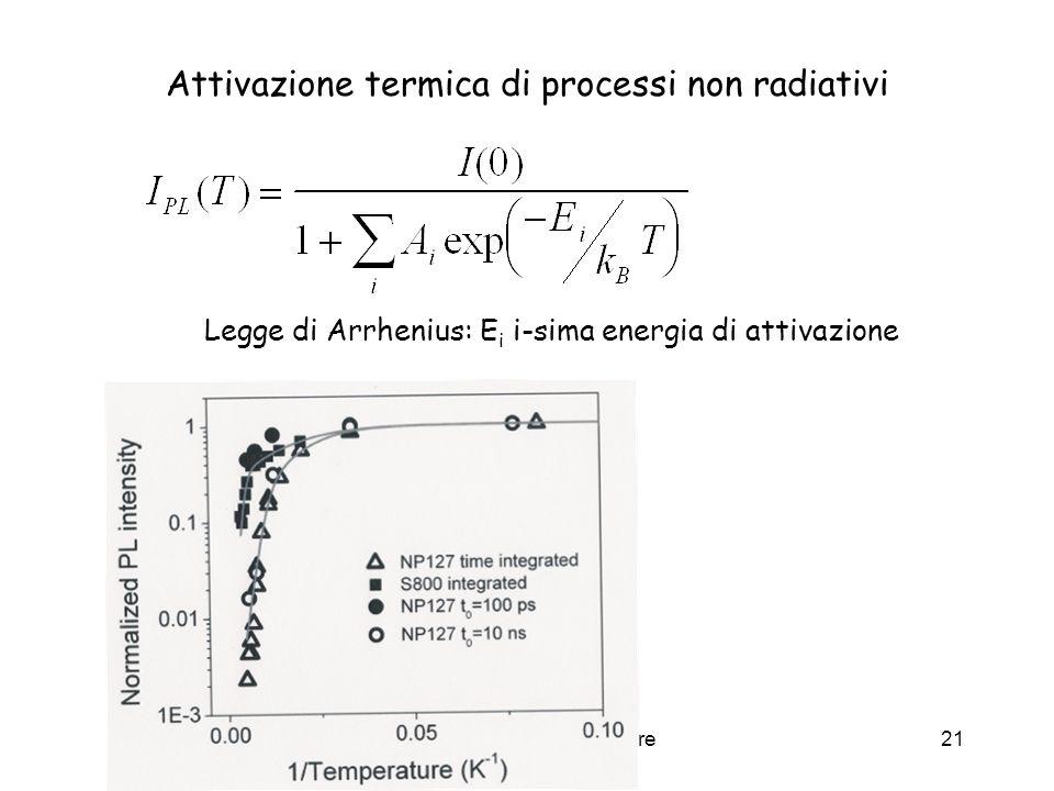 Dispositivi a semiconduttore21 Attivazione termica di processi non radiativi Legge di Arrhenius: E i i-sima energia di attivazione