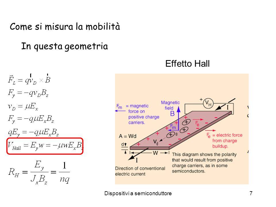 Dispositivi a semiconduttore7 Come si misura la mobilità Effetto Hall In questa geometria