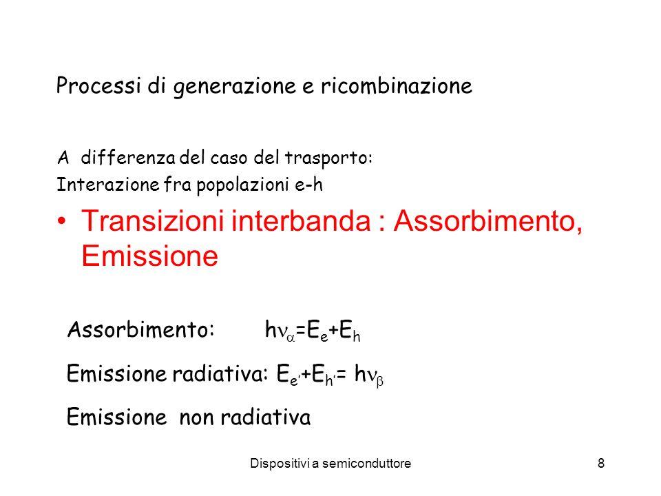 Dispositivi a semiconduttore8 Processi di generazione e ricombinazione A differenza del caso del trasporto: Interazione fra popolazioni e-h Transizioni interbanda : Assorbimento, Emissione Assorbimento: h =E e +E h Emissione radiativa: E e +E h = h Emissione non radiativa