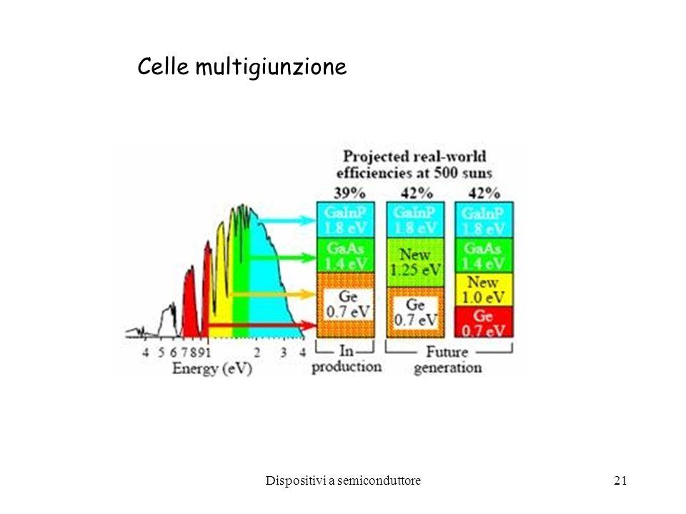 Dispositivi a semiconduttore21 Celle multigiunzione