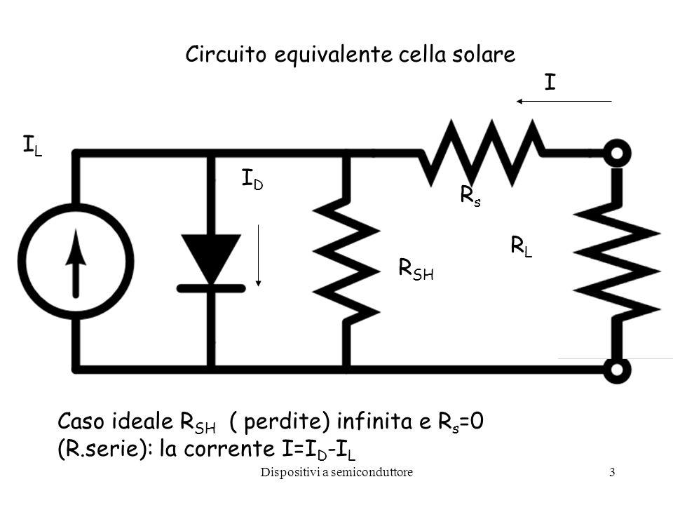 Dispositivi a semiconduttore3 Circuito equivalente cella solare Caso ideale R SH ( perdite) infinita e R s =0 (R.serie): la corrente I=I D -I L I RsRs