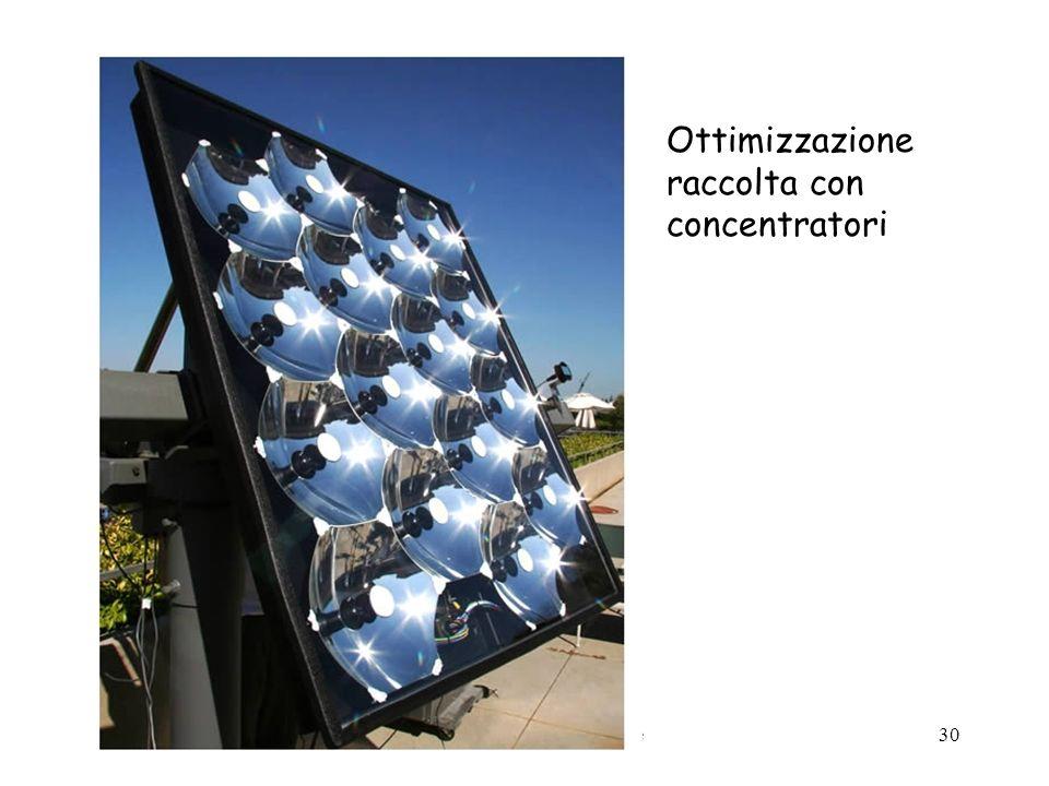Dispositivi a semiconduttore30 Ottimizzazione raccolta con concentratori