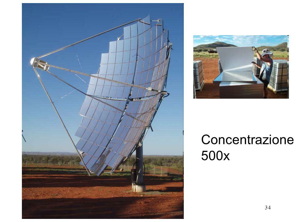 Dispositivi a semiconduttore34 Concentrazione 500x