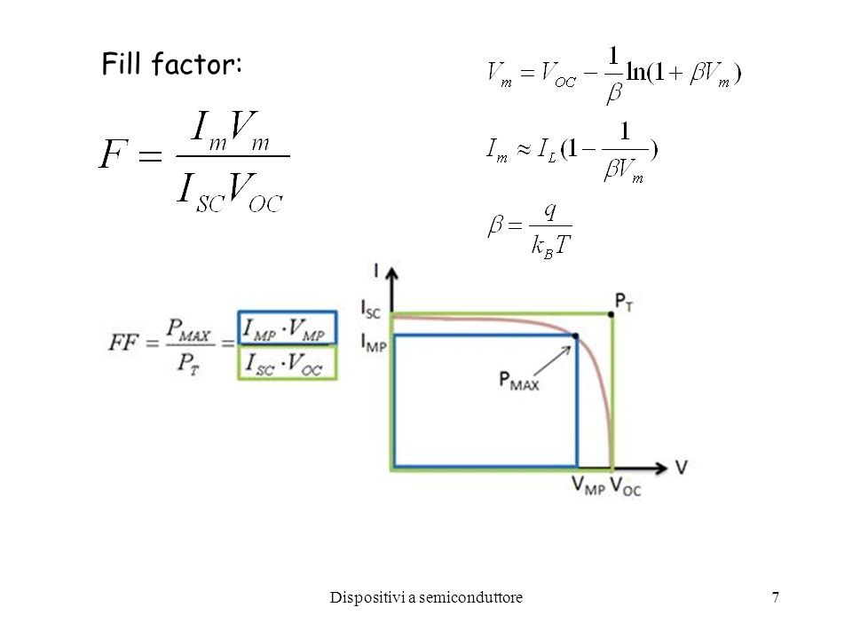 Dispositivi a semiconduttore7 Fill factor: