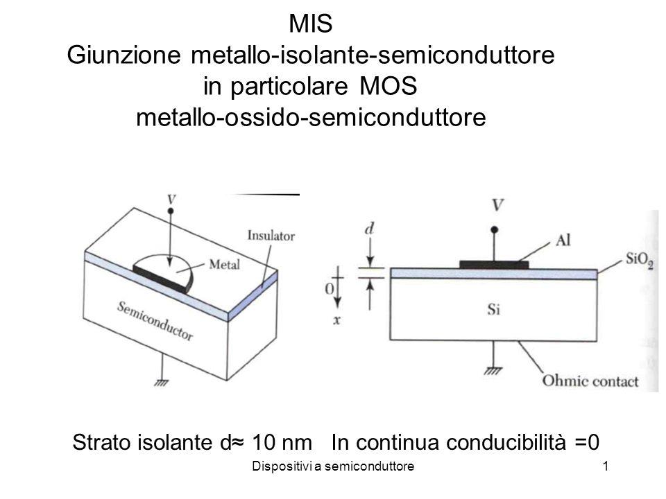 Dispositivi a semiconduttore1 MIS Giunzione metallo-isolante-semiconduttore in particolare MOS metallo-ossido-semiconduttore Strato isolante d 10 nm In continua conducibilità =0