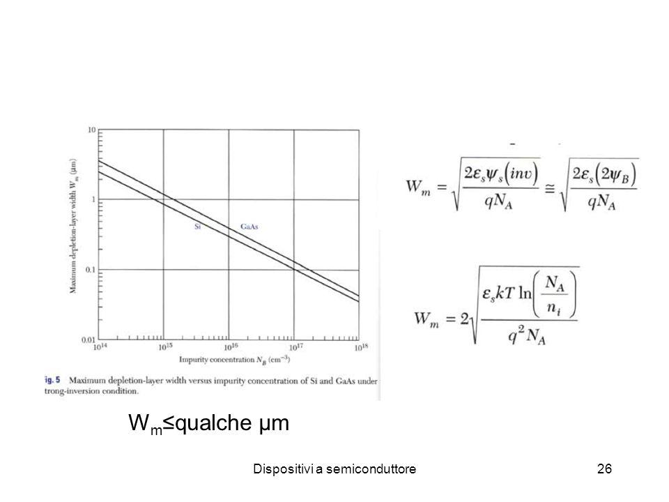 Dispositivi a semiconduttore26 W m qualche µm