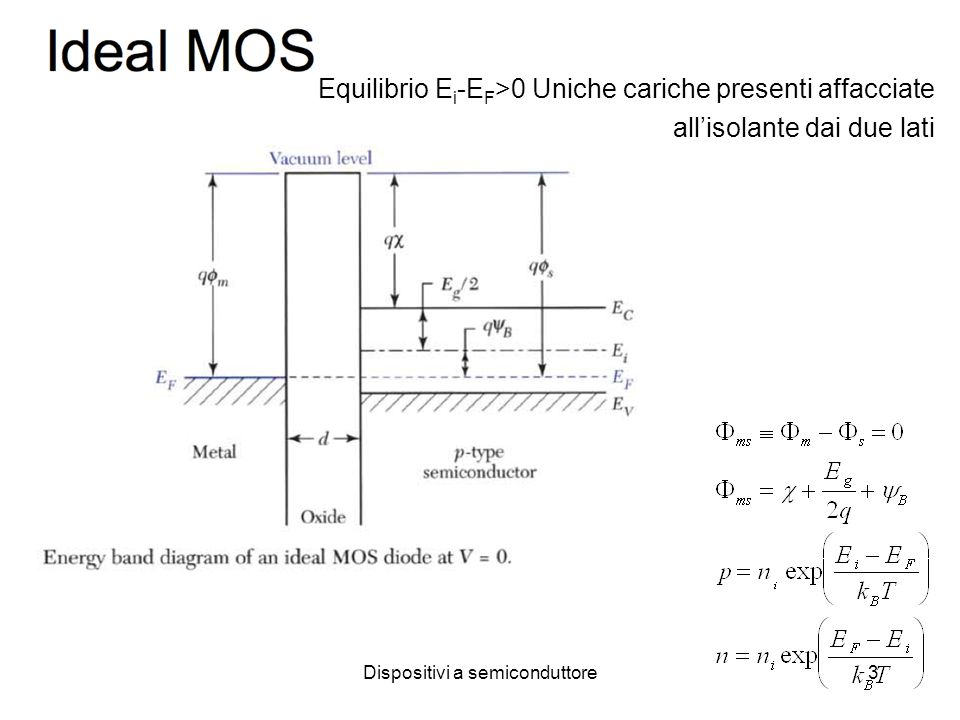 Dispositivi a semiconduttore4 A seconda del bias 3 regimi: 1)Accumulazione (V<0) 2)Svuotamento (V>0) 3) Inversione (V>>0) MIS-p type Opposte polarizzazioni per n-type
